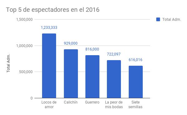 chart (19)