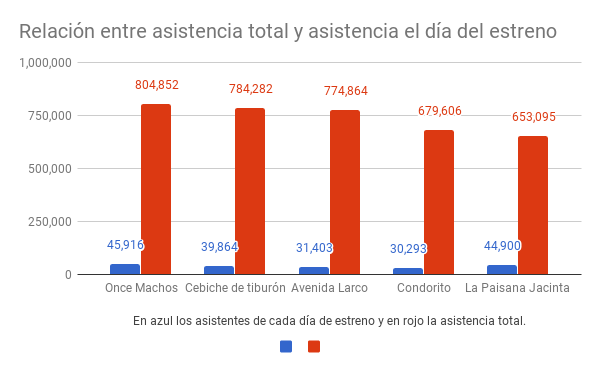 chart (24)